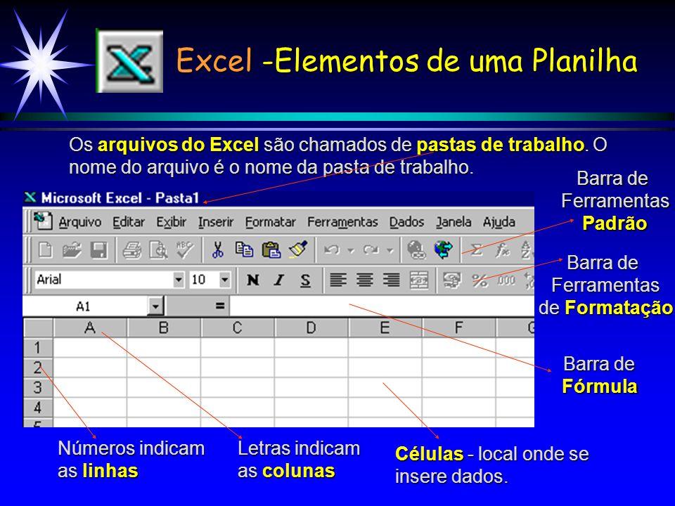 Excel -Elementos de uma Planilha