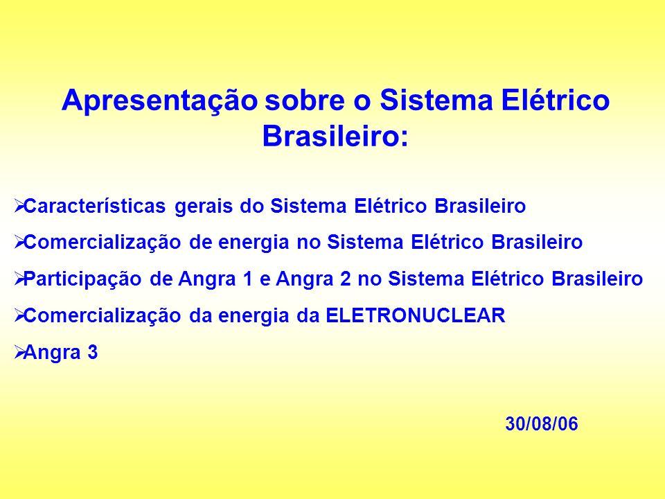 Apresentação sobre o Sistema Elétrico Brasileiro: