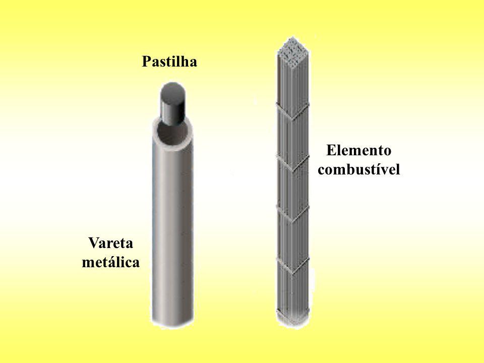 Pastilha Elemento combustível Vareta metálica