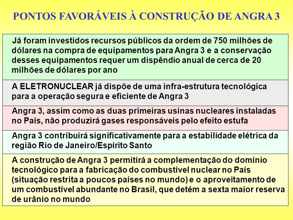 PONTOS FAVORÁVEIS À CONSTRUÇÃO DE ANGRA 3