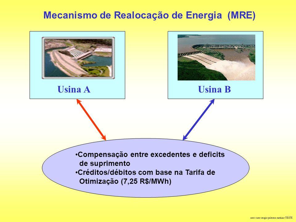 Mecanismo de Realocação de Energia (MRE)