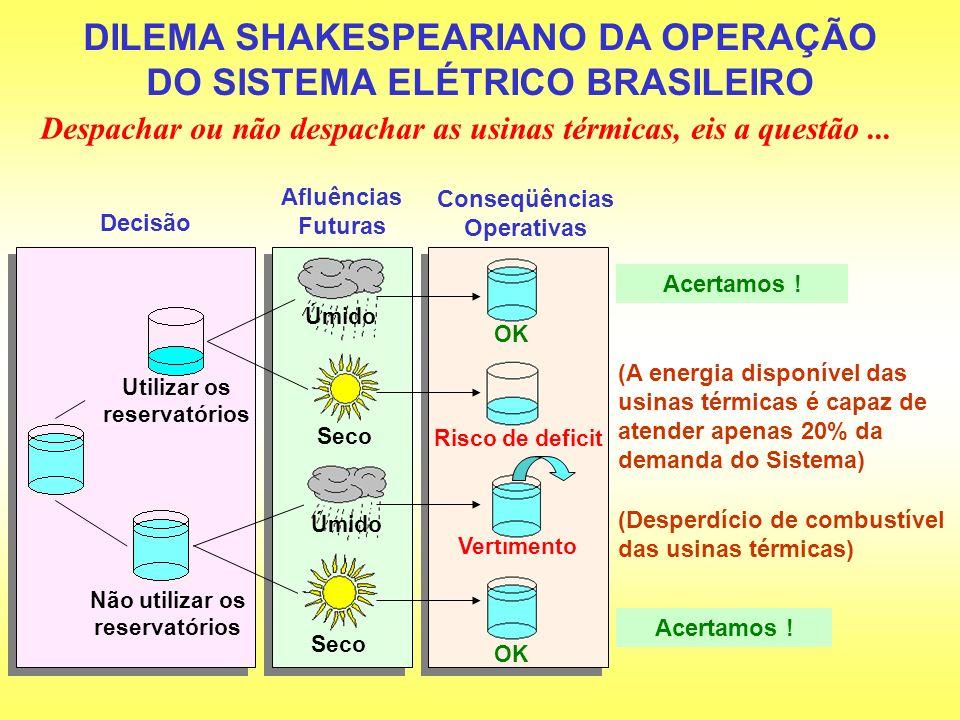 DILEMA SHAKESPEARIANO DA OPERAÇÃO DO SISTEMA ELÉTRICO BRASILEIRO