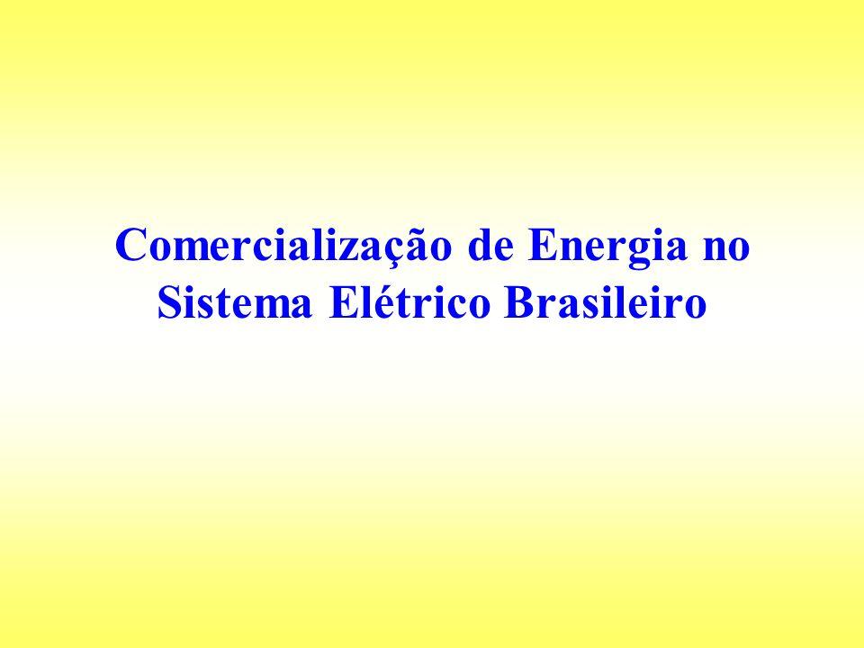 Comercialização de Energia no Sistema Elétrico Brasileiro
