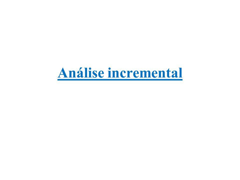 Análise incremental
