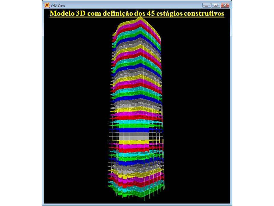 Modelo 3D com definição dos 45 estágios construtivos