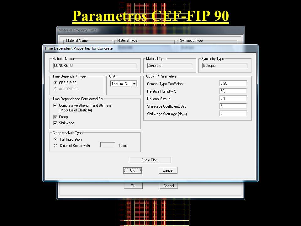 Parametros CEF-FIP 90