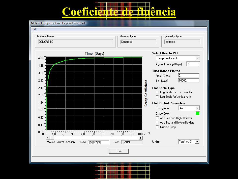 Coeficiente de fluência