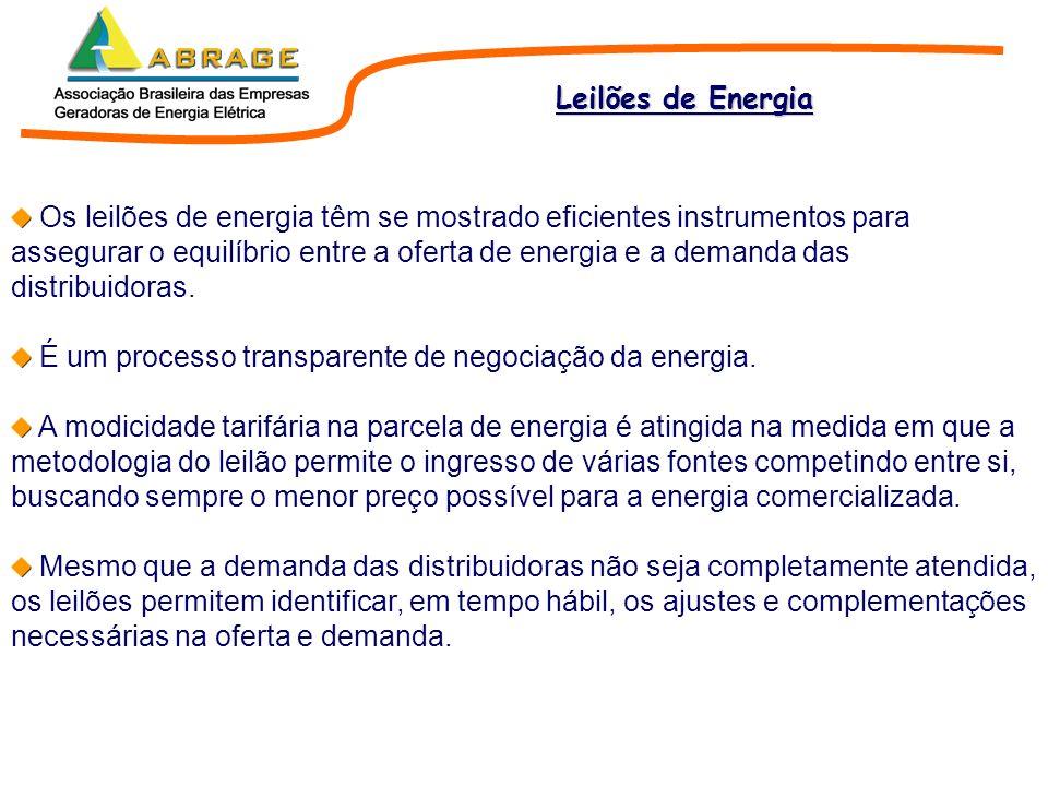 Leilões de Energia