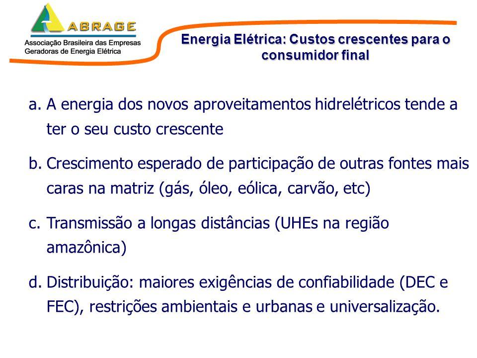 Energia Elétrica: Custos crescentes para o consumidor final