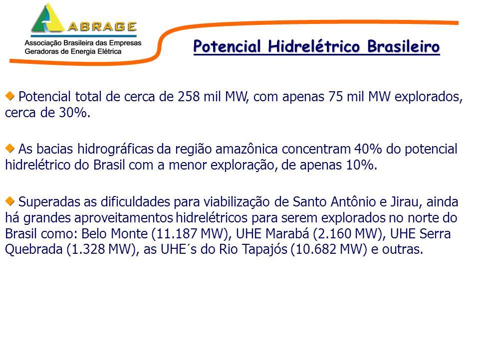 Potencial Hidrelétrico Brasileiro