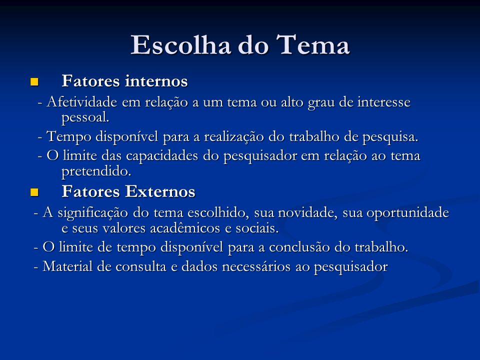 Escolha do Tema Fatores internos Fatores Externos