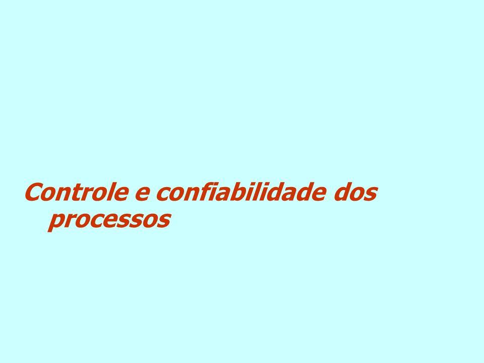 Controle e confiabilidade dos processos