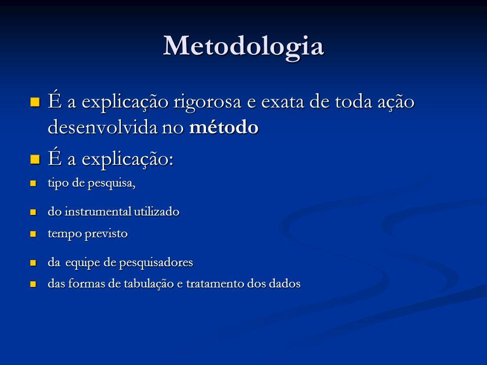Metodologia É a explicação rigorosa e exata de toda ação desenvolvida no método. É a explicação: tipo de pesquisa,