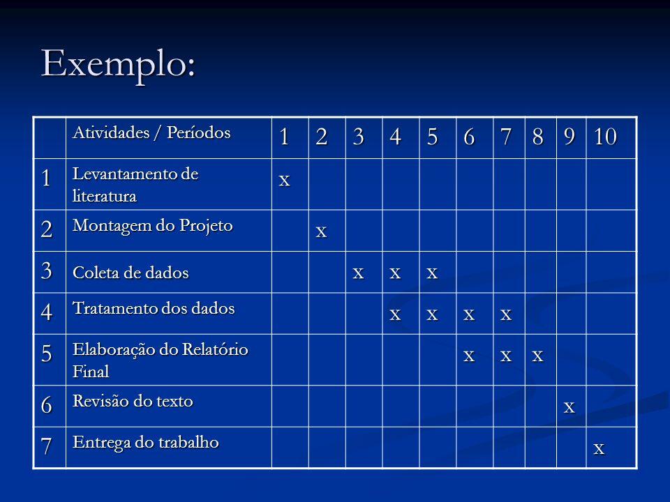 Exemplo: 1 2 3 4 5 6 7 8 9 10 x Atividades / Períodos