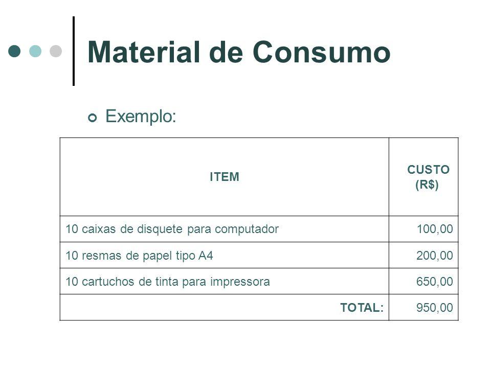 Material de Consumo Exemplo: ITEM CUSTO (R$)