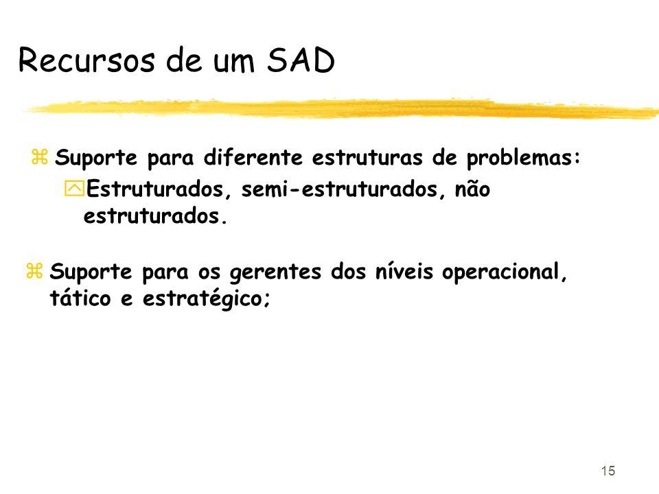 Recursos de um SAD Suporte para diferente estruturas de problemas: