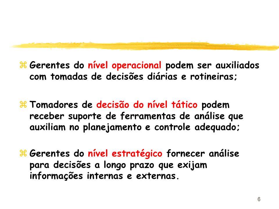Gerentes do nível operacional podem ser auxiliados com tomadas de decisões diárias e rotineiras;
