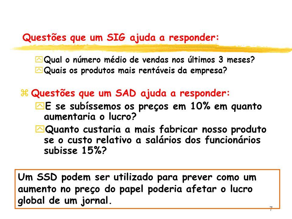Questões que um SIG ajuda a responder: