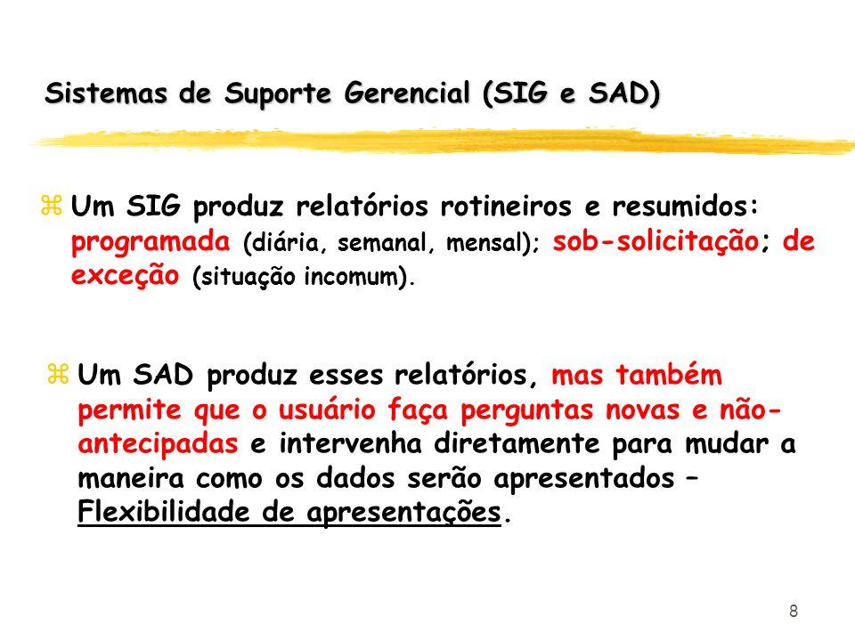 Sistemas de Suporte Gerencial (SIG e SAD)