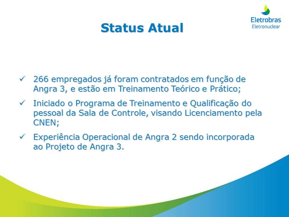 Status Atual266 empregados já foram contratados em função de Angra 3, e estão em Treinamento Teórico e Prático;
