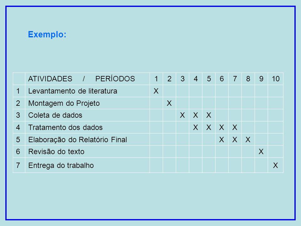 Exemplo: ATIVIDADES / PERÍODOS 1 2 3 4 5 6 7 8 9 10