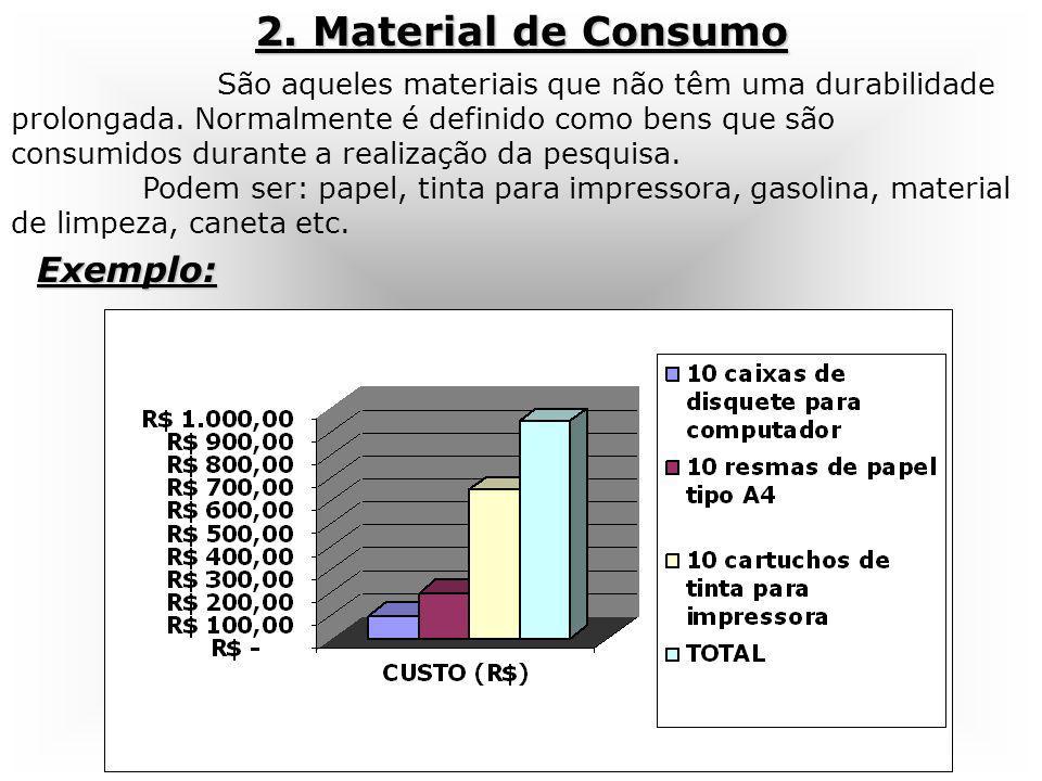 2. Material de Consumo Exemplo: