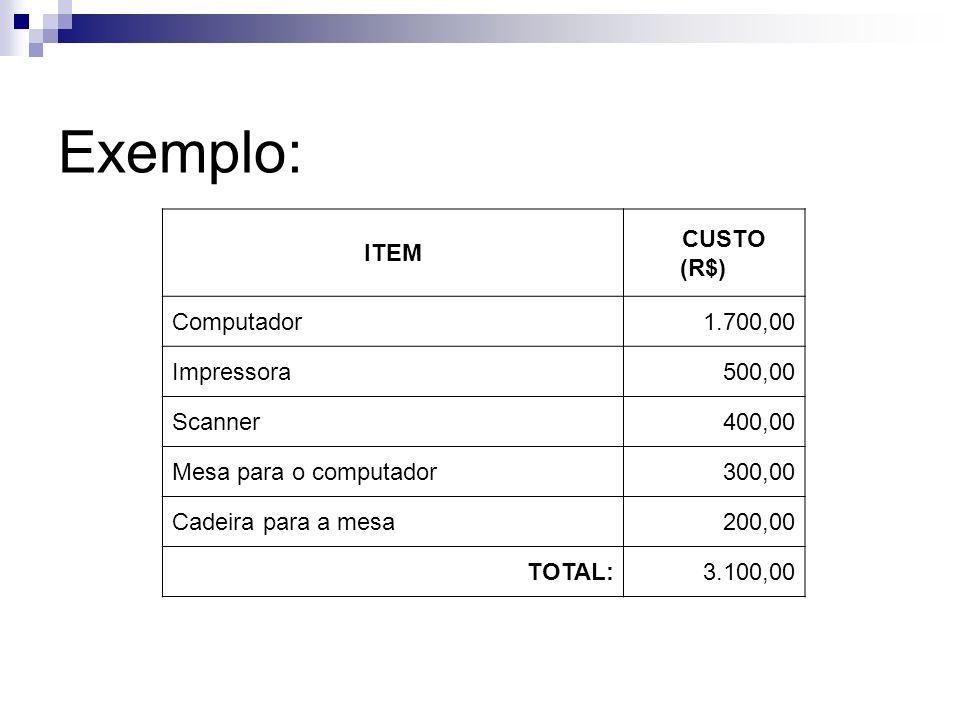 Exemplo: ITEM CUSTO (R$) Computador 1.700,00 Impressora 500,00 Scanner