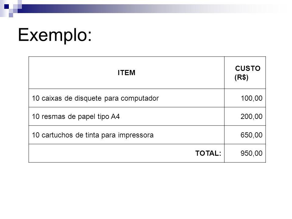 Exemplo: ITEM CUSTO (R$) 10 caixas de disquete para computador 100,00