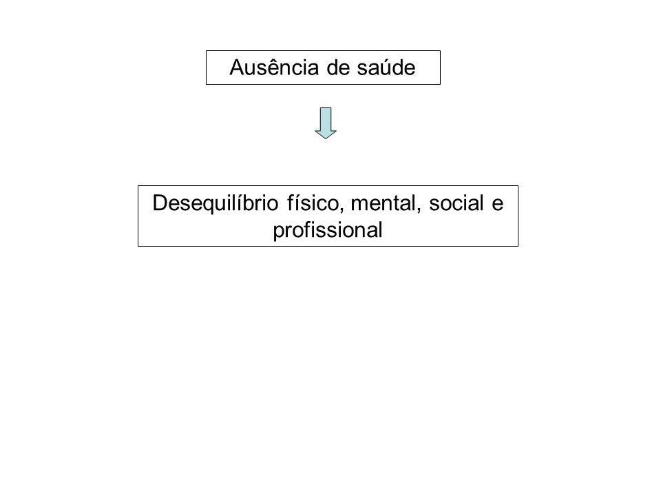 Desequilíbrio físico, mental, social e profissional