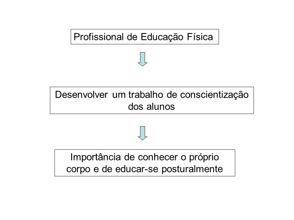 Profissional de Educação Física