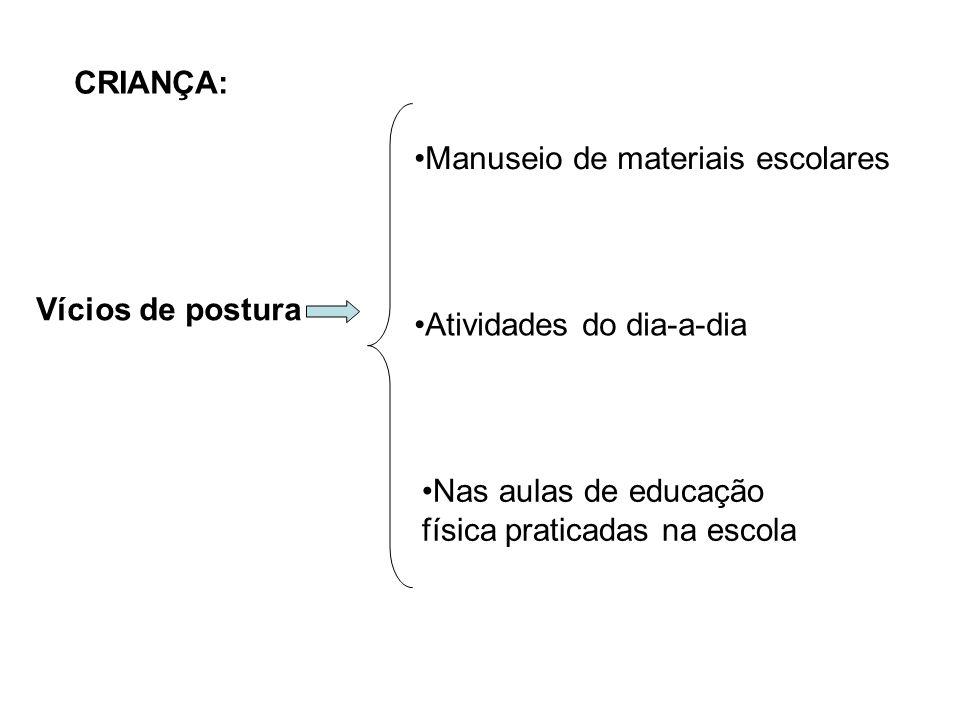 CRIANÇA:Manuseio de materiais escolares.Vícios de postura.
