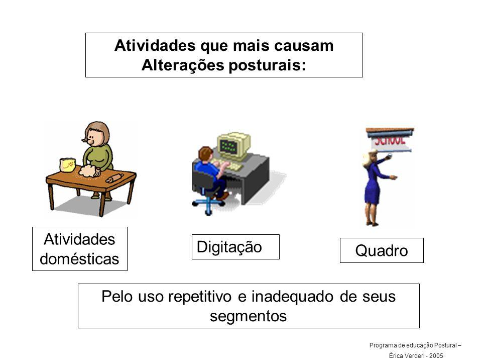 Atividades que mais causam Alterações posturais:
