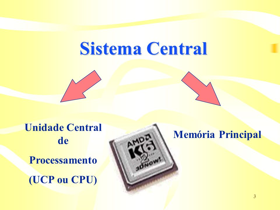 Sistema Central Unidade Central de Memória Principal Processamento