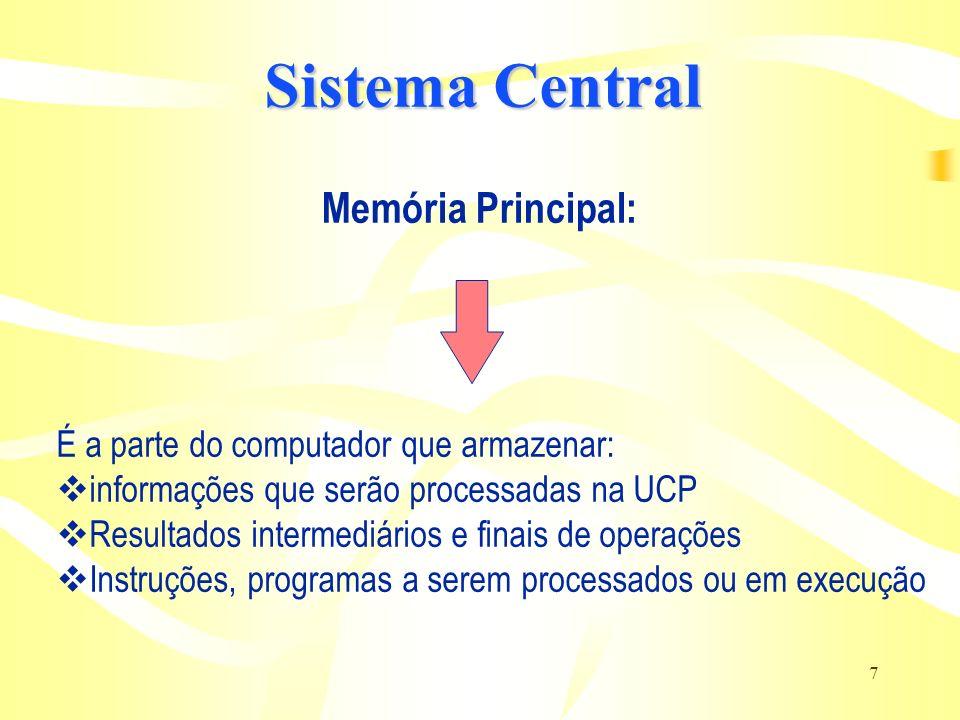 Sistema Central Memória Principal: