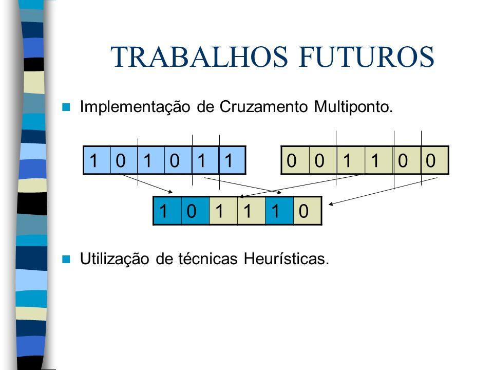 TRABALHOS FUTUROS 1 1 1 Implementação de Cruzamento Multiponto.