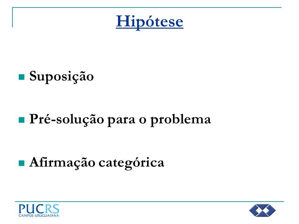 Hipótese Suposição Pré-solução para o problema Afirmação categórica