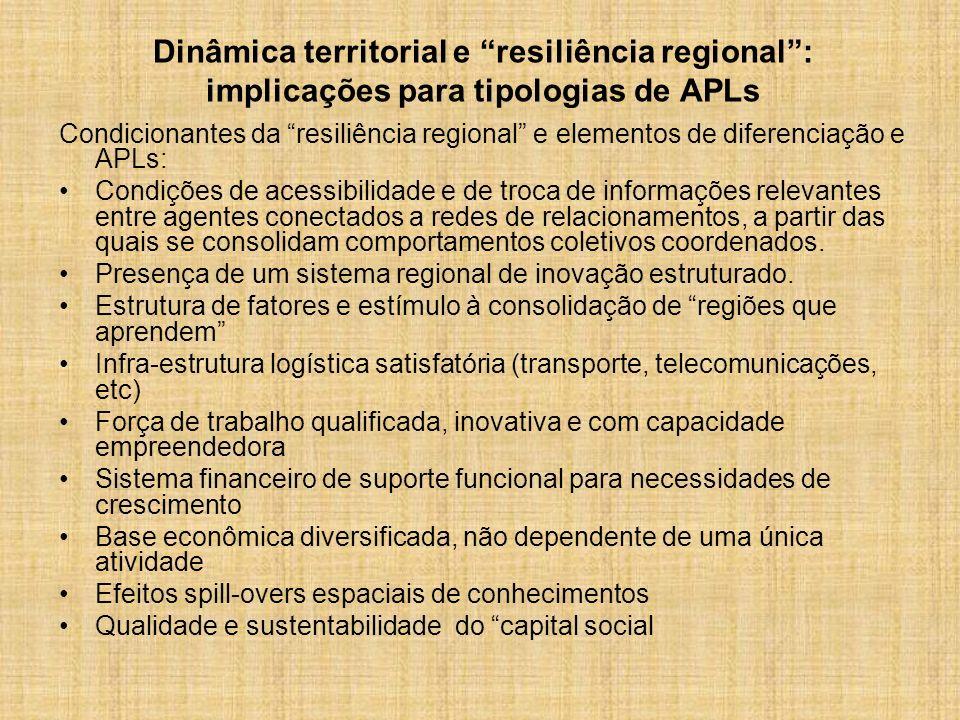 Dinâmica territorial e resiliência regional : implicações para tipologias de APLs