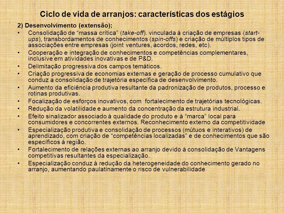 Ciclo de vida de arranjos: características dos estágios