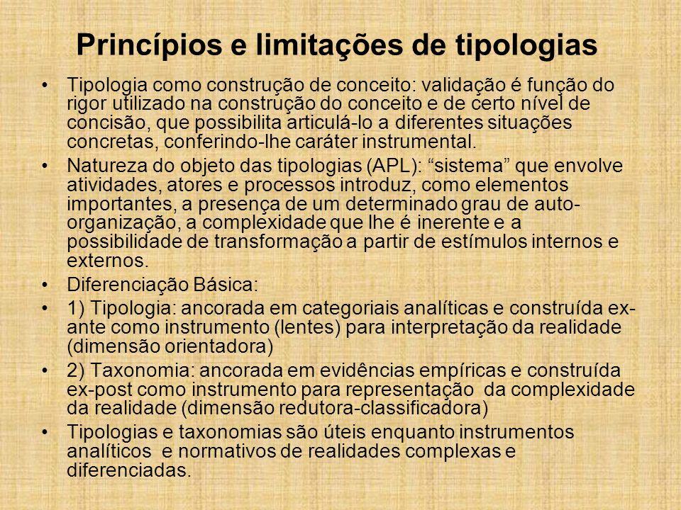 Princípios e limitações de tipologias