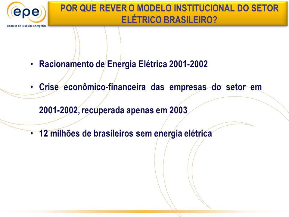 POR QUE REVER O MODELO INSTITUCIONAL DO SETOR ELÉTRICO BRASILEIRO
