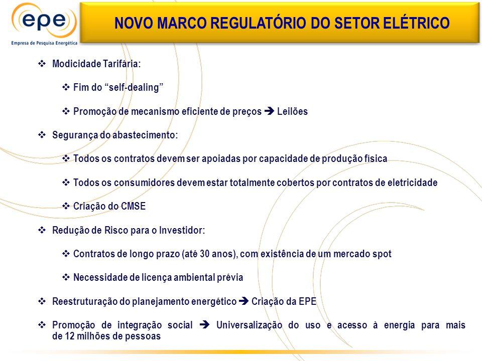 NOVO MARCO REGULATÓRIO DO SETOR ELÉTRICO