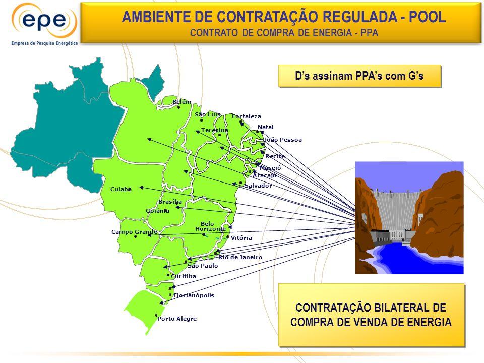 AMBIENTE DE CONTRATAÇÃO REGULADA - POOL