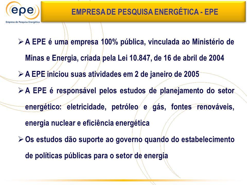 EMPRESA DE PESQUISA ENERGÉTICA - EPE