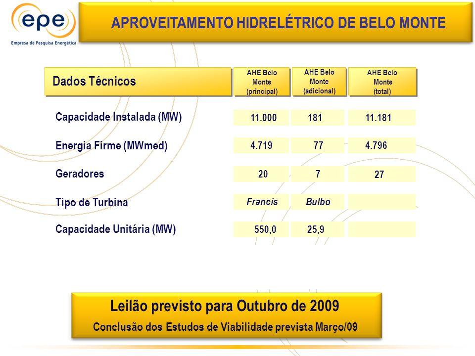 APROVEITAMENTO HIDRELÉTRICO DE BELO MONTE