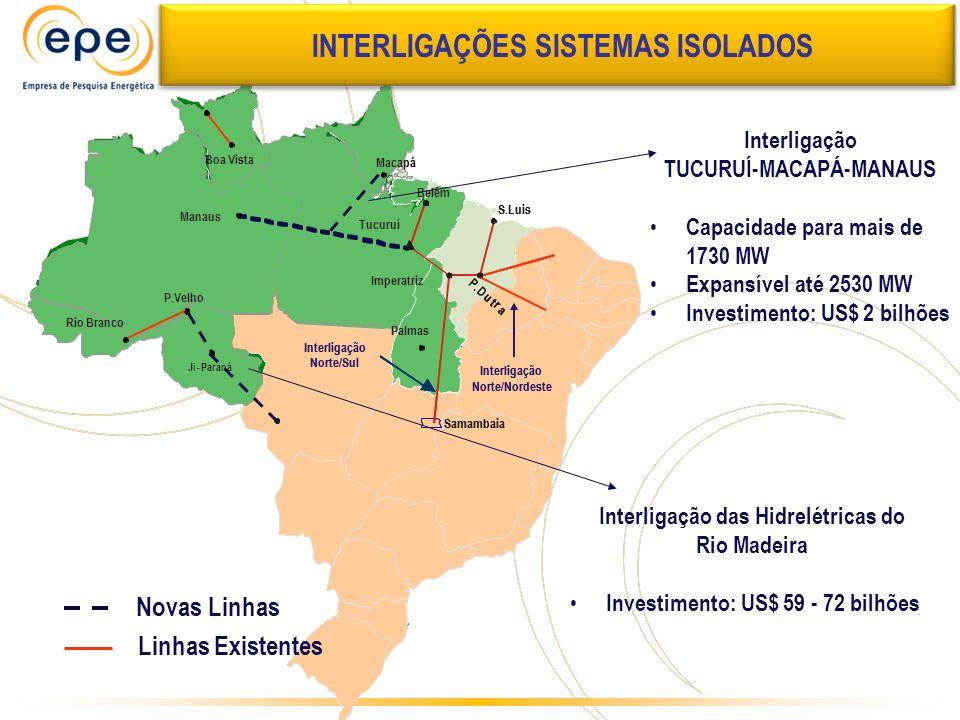 INTERLIGAÇÕES SISTEMAS ISOLADOS
