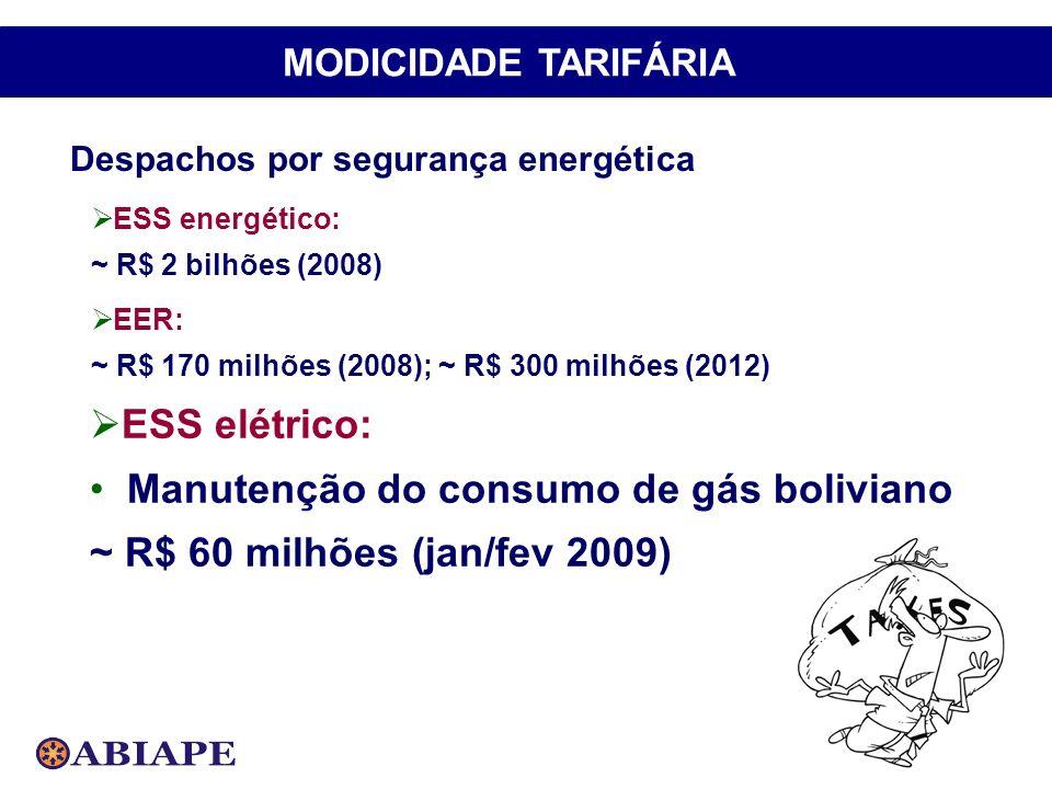 Manutenção do consumo de gás boliviano ~ R$ 60 milhões (jan/fev 2009)