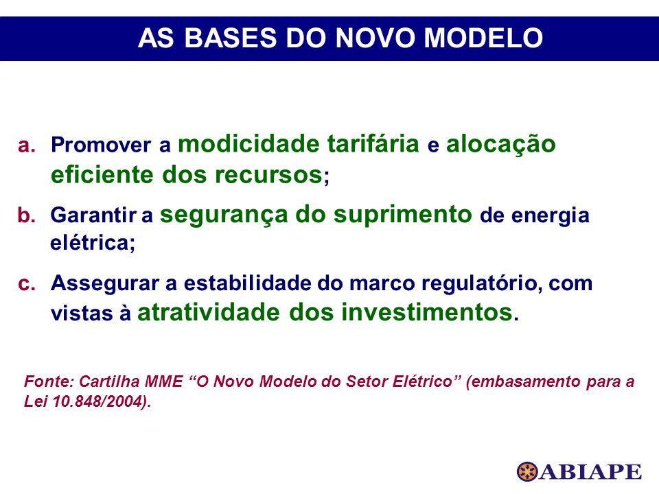 AS BASES DO NOVO MODELO Promover a modicidade tarifária e alocação eficiente dos recursos; Garantir a segurança do suprimento de energia elétrica;