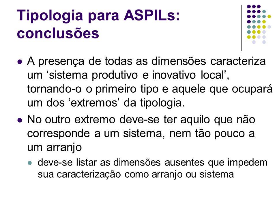 Tipologia para ASPILs: conclusões