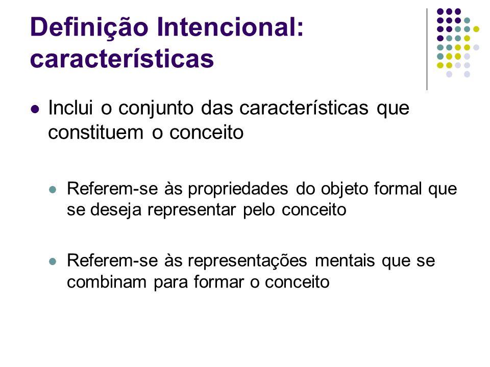 Definição Intencional: características