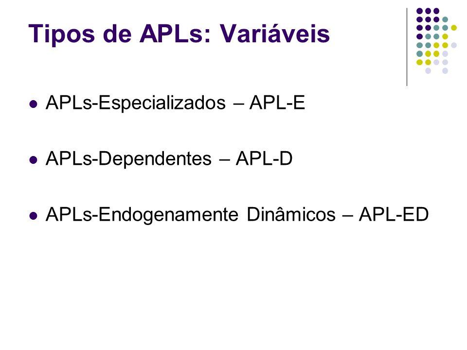 Tipos de APLs: Variáveis
